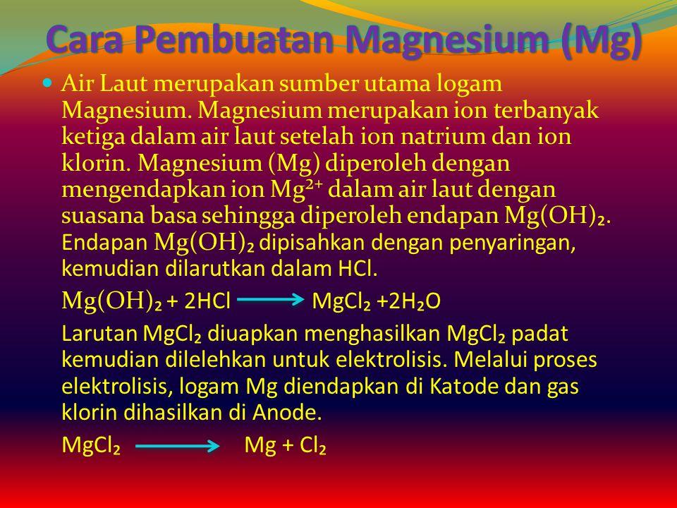 Cara Pembuatan Magnesium (Mg)