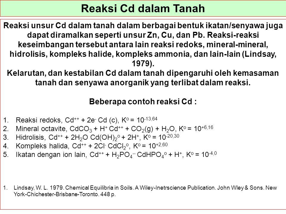 Beberapa contoh reaksi Cd :