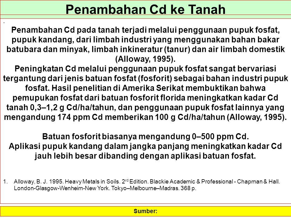 Batuan fosforit biasanya mengandung 0–500 ppm Cd.