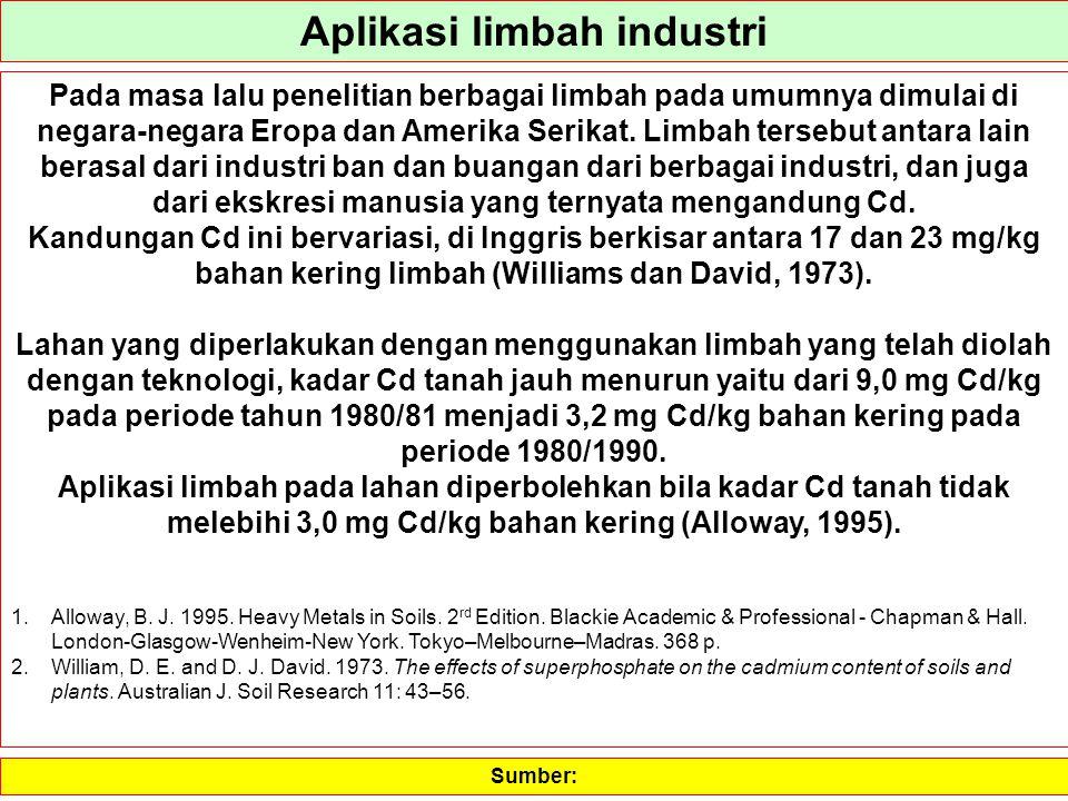 Aplikasi limbah industri