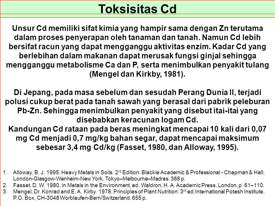Toksisitas Cd