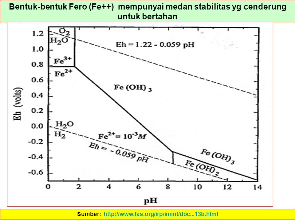 Sumber: http://www.fas.org/irp/imint/doc...13b.html