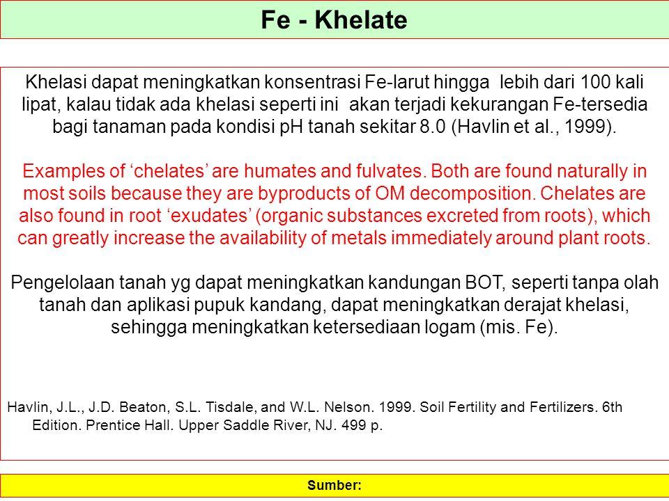 Fe - Khelate