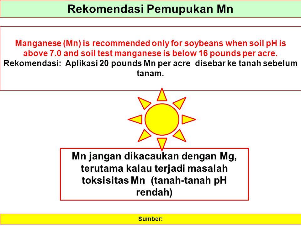 Rekomendasi Pemupukan Mn