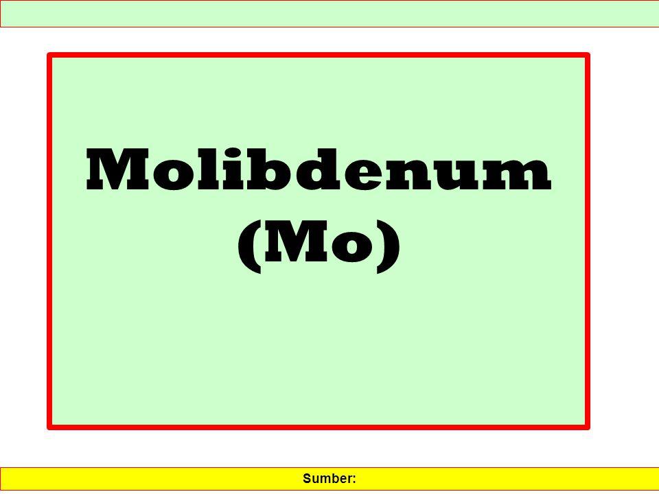 Molibdenum (Mo) Sumber: