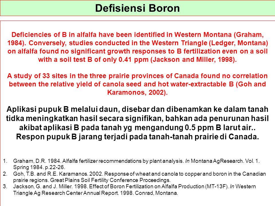 Respon pupuk B jarang terjadi pada tanah-tanah prairie di Canada.
