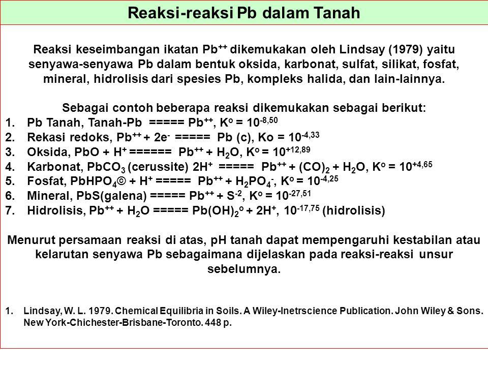 Reaksi-reaksi Pb dalam Tanah