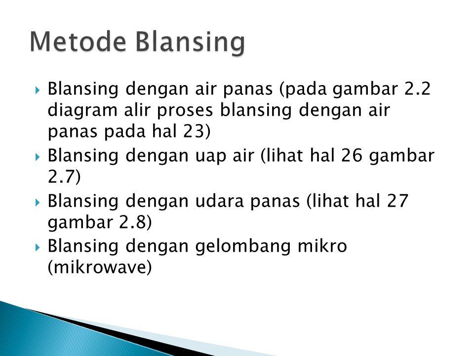 Metode Blansing Blansing dengan air panas (pada gambar 2.2 diagram alir proses blansing dengan air panas pada hal 23)