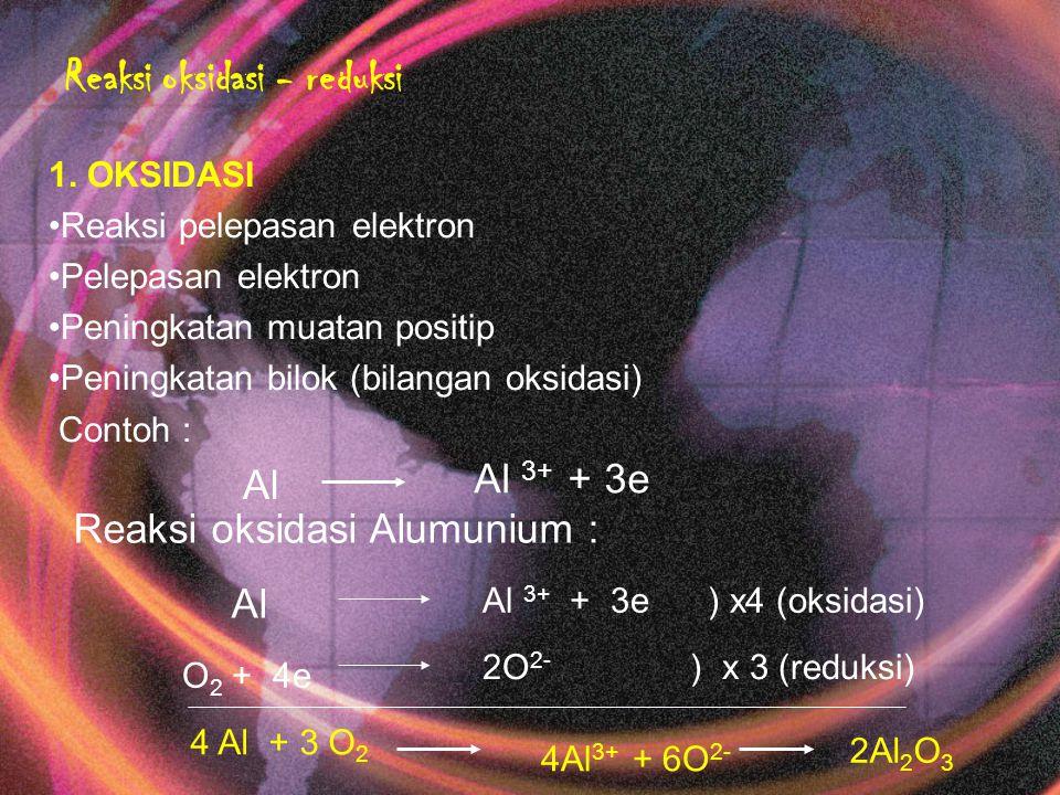Reaksi oksidasi - reduksi