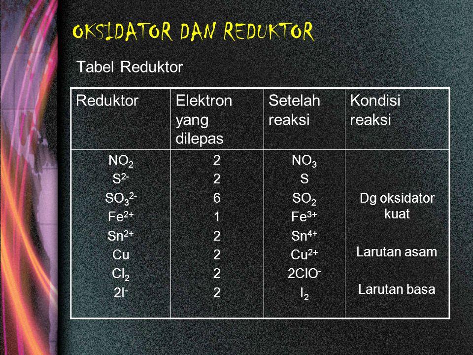 OKSIDATOR DAN REDUKTOR