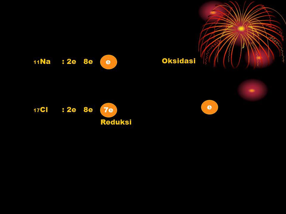 11Na : 2e 8e e Oksidasi e 17Cl : 2e 8e 7e Reduksi