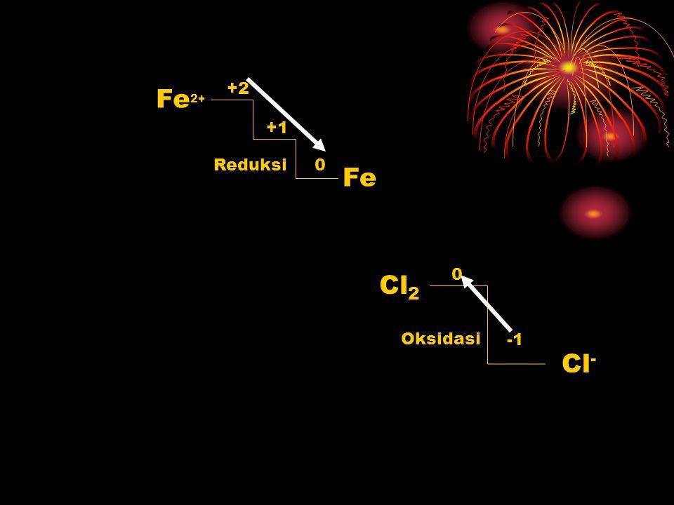 +2 +1 Fe2+ Reduksi Fe -1 Cl2 Oksidasi Cl-