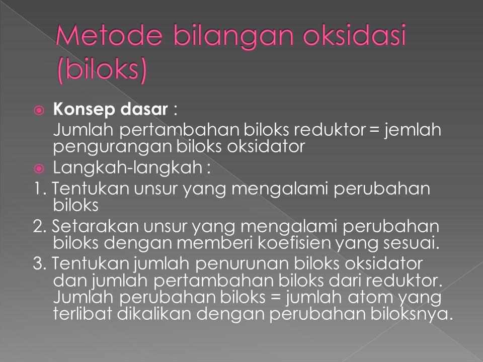 Metode bilangan oksidasi (biloks)