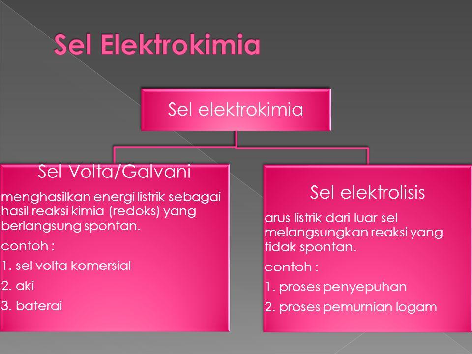Sel Elektrokimia Sel Volta/Galvani Sel elektrolisis Sel elektrokimia