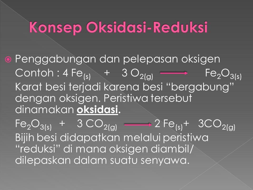 Konsep Oksidasi-Reduksi