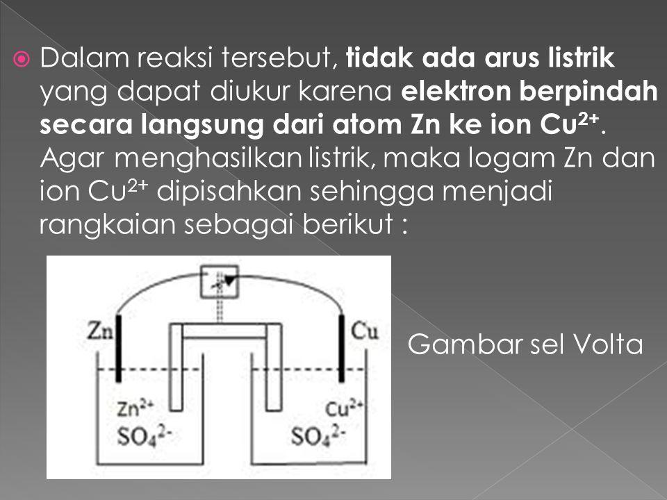 Dalam reaksi tersebut, tidak ada arus listrik yang dapat diukur karena elektron berpindah secara langsung dari atom Zn ke ion Cu2+. Agar menghasilkan listrik, maka logam Zn dan ion Cu2+ dipisahkan sehingga menjadi rangkaian sebagai berikut :