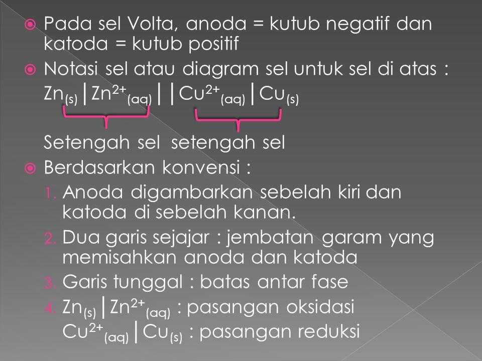 Pada sel Volta, anoda = kutub negatif dan katoda = kutub positif