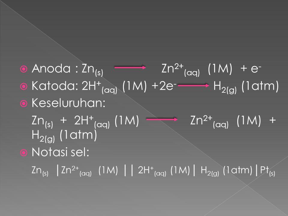 Anoda : Zn(s) Zn2+(aq) (1M) + e-