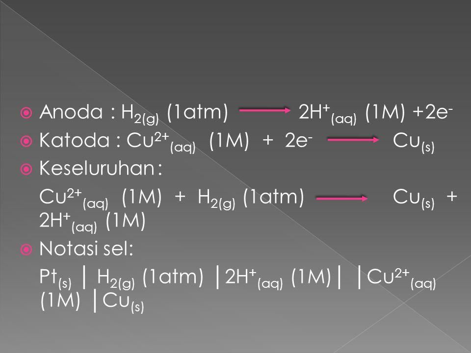 Anoda : H2(g) (1atm) 2H+(aq) (1M) +2e-