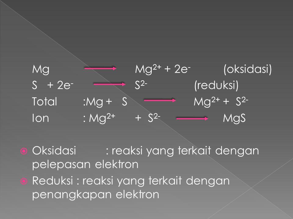 Mg Mg2+ + 2e- (oksidasi) S + 2e- S2- (reduksi) Total :Mg + S Mg2+ + S2- Ion : Mg2+ + S2- MgS.