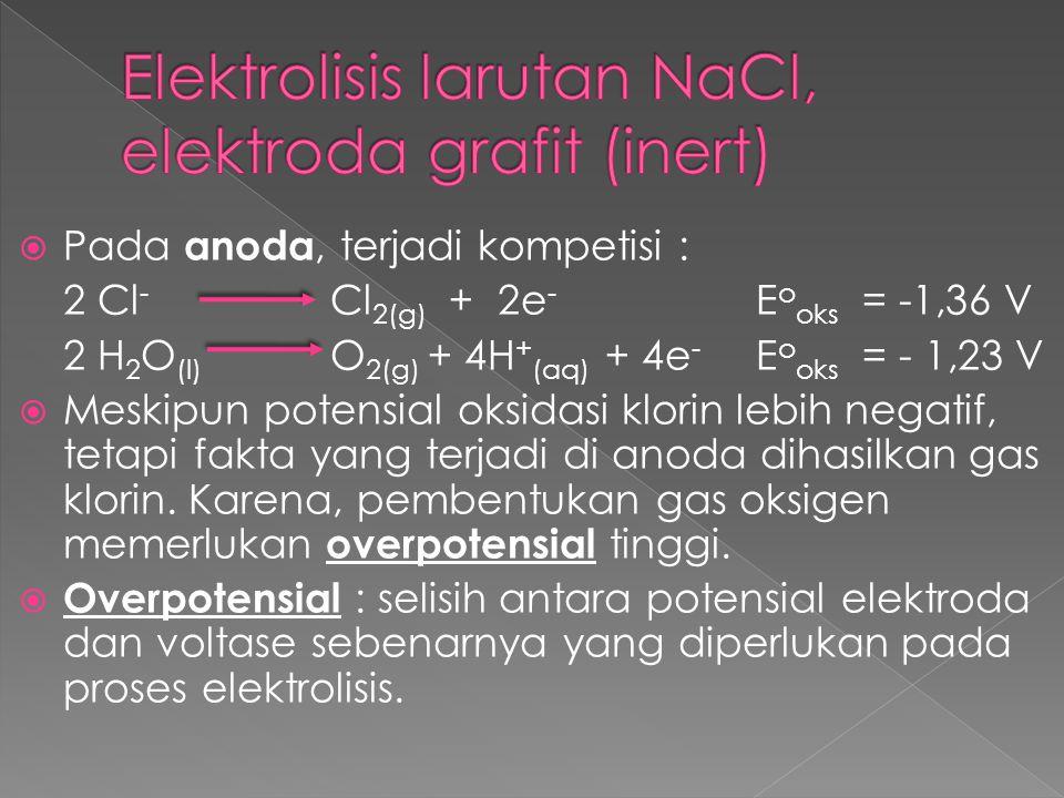 Elektrolisis larutan NaCl, elektroda grafit (inert)
