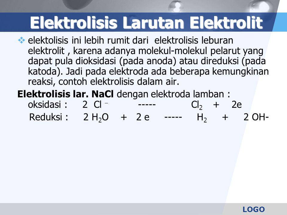 Elektrolisis Larutan Elektrolit