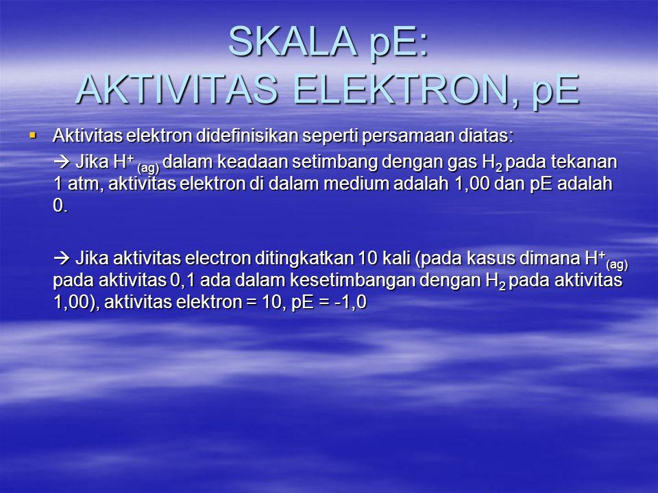 SKALA pE: AKTIVITAS ELEKTRON, pE