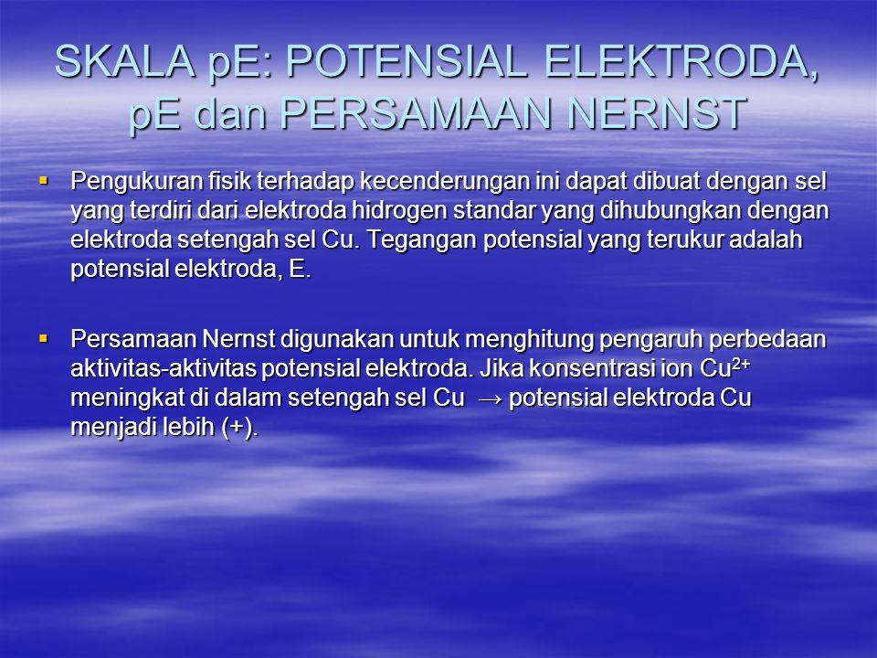 SKALA pE: POTENSIAL ELEKTRODA, pE dan PERSAMAAN NERNST