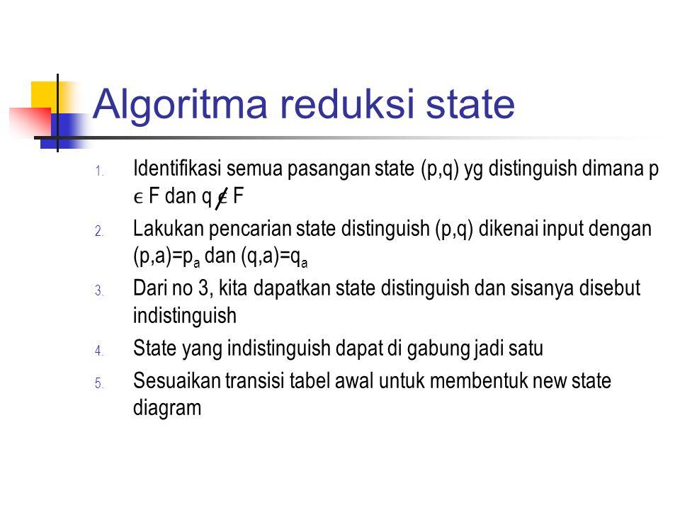 Algoritma reduksi state