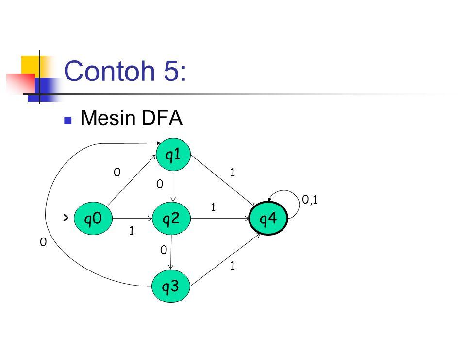 Contoh 5: Mesin DFA q1 1 0,1 1 q0 q2 q4 > 1 1 q3