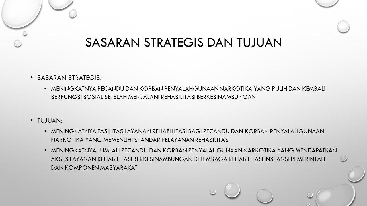 Sasaran Strategis dan Tujuan