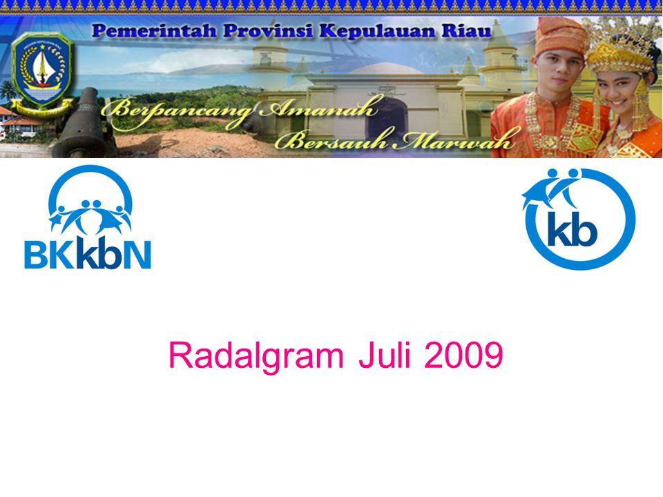 Radalgram Juli 2009