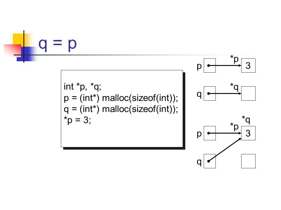 q = p *p p 3 int *p, *q; p = (int*) malloc(sizeof(int));