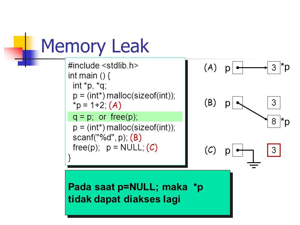 Memory Leak #include <stdlib.h> int main () { int *p, *q; p = (int*) malloc(sizeof(int)); *p = 1+2; (A)