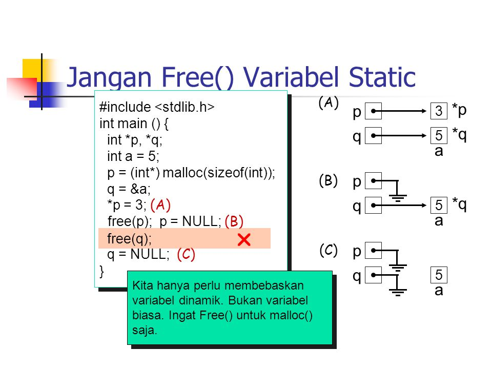 Jangan Free() Variabel Static