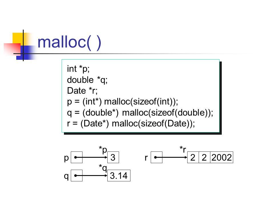 malloc( ) int *p; double *q; Date *r; p = (int*) malloc(sizeof(int));