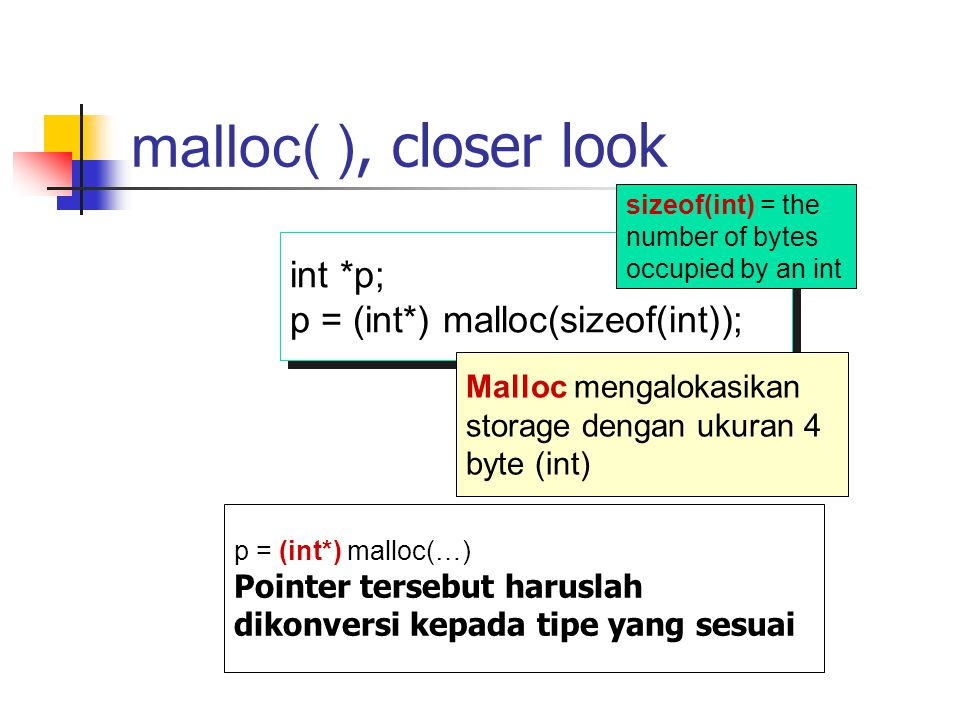 malloc( ), closer look int *p; p = (int*) malloc(sizeof(int));