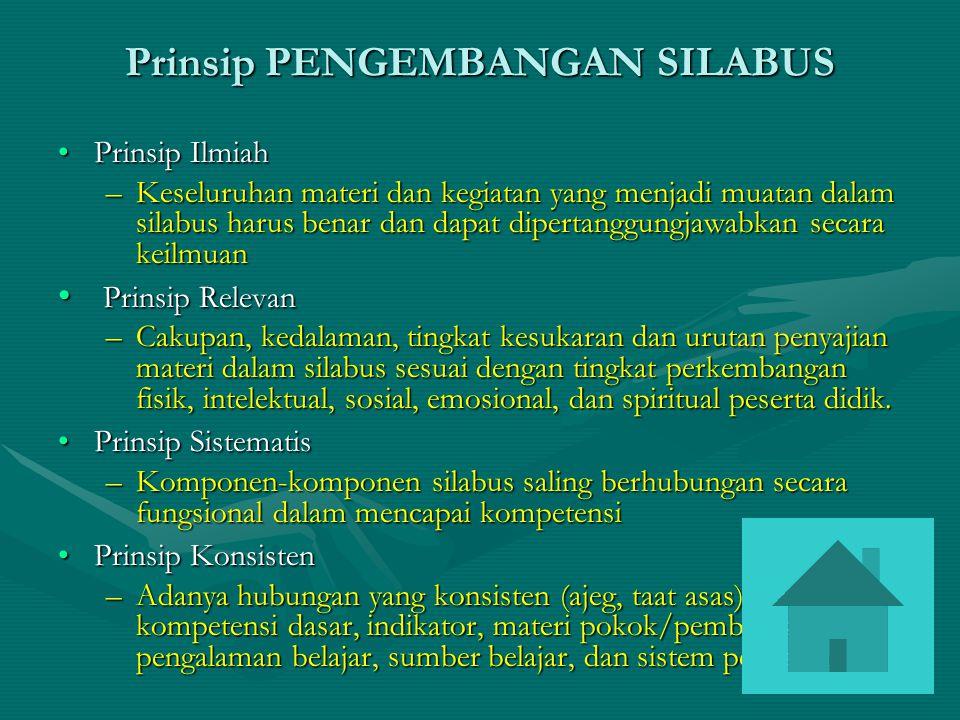 Prinsip PENGEMBANGAN SILABUS