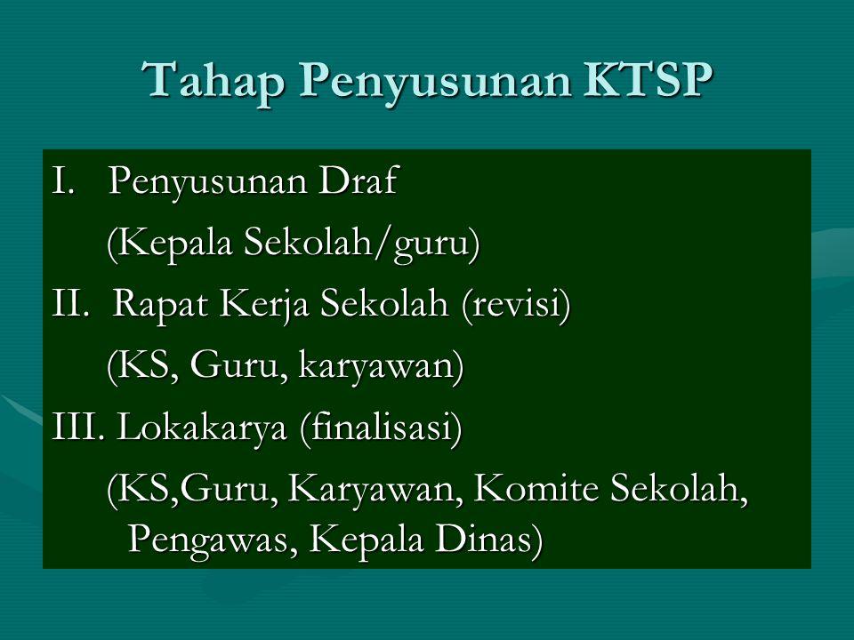 Tahap Penyusunan KTSP I. Penyusunan Draf (Kepala Sekolah/guru)