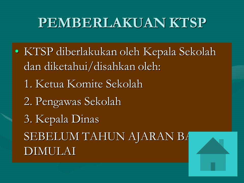 PEMBERLAKUAN KTSP KTSP diberlakukan oleh Kepala Sekolah dan diketahui/disahkan oleh: 1. Ketua Komite Sekolah.