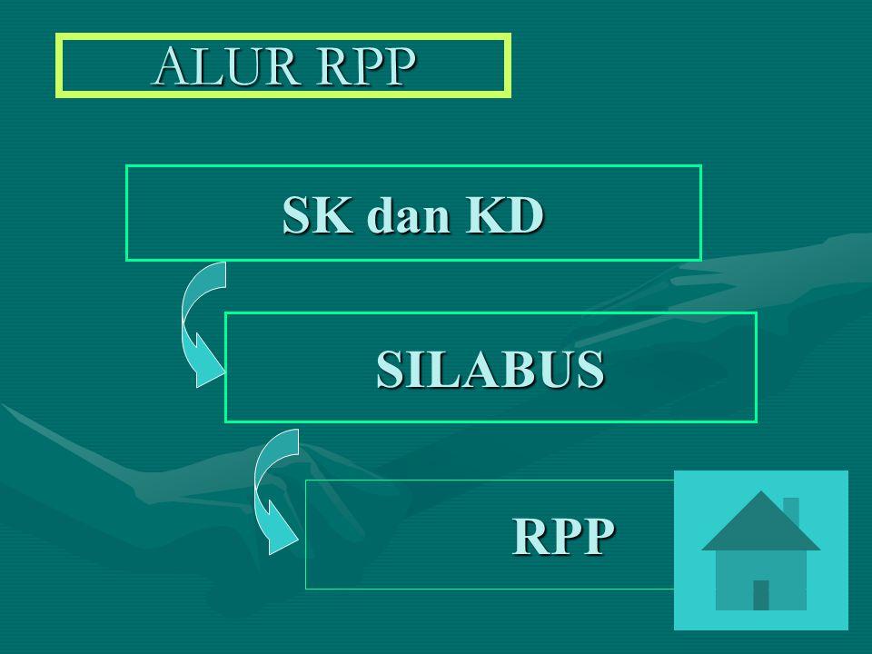 ALUR RPP SK dan KD SILABUS RPP 30