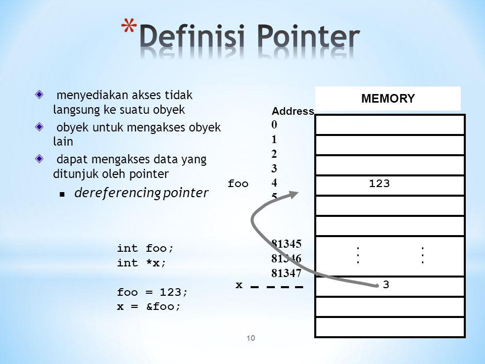 Definisi Pointer dereferencing pointer
