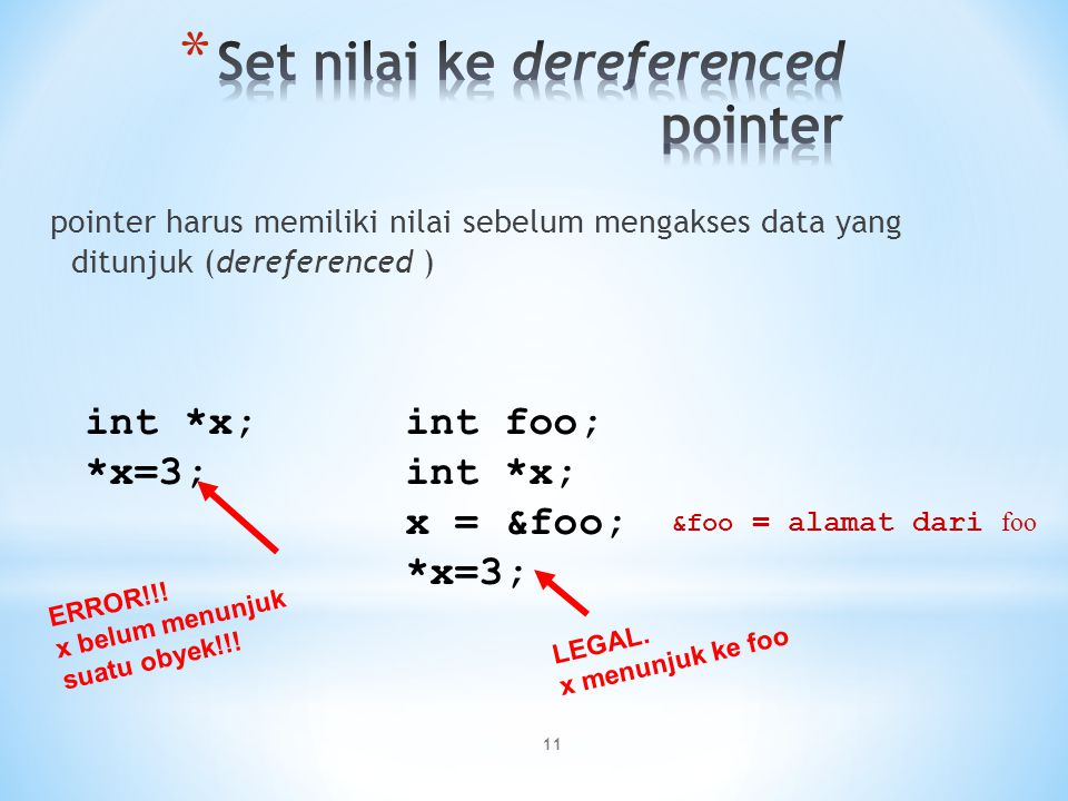 Set nilai ke dereferenced pointer