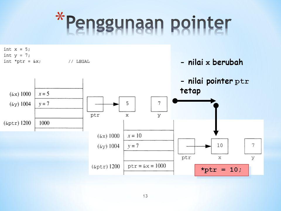 Penggunaan pointer - nilai x berubah - nilai pointer ptr tetap