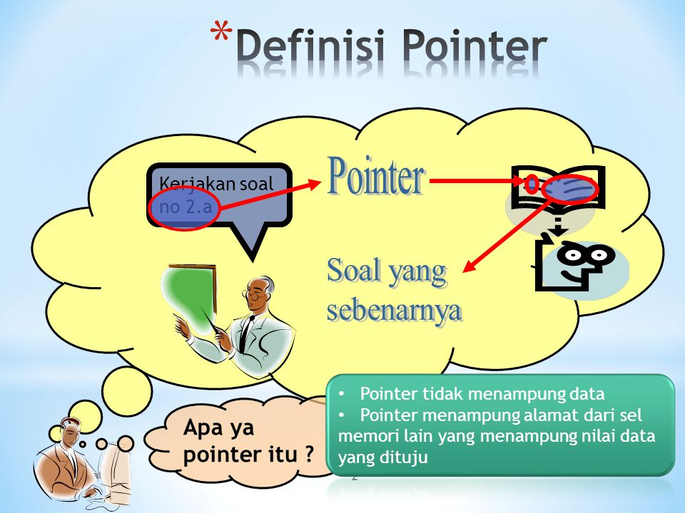 Definisi Pointer Pointer Soal yang sebenarnya Apa ya pointer itu