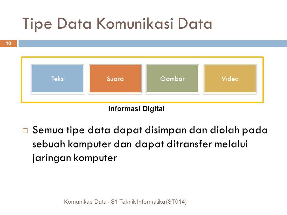 Tipe Data Komunikasi Data