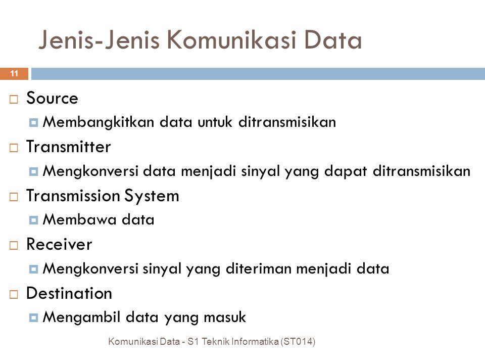 Jenis-Jenis Komunikasi Data