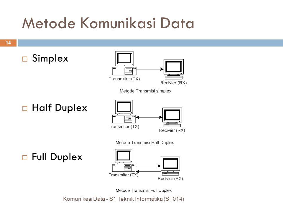 Metode Komunikasi Data