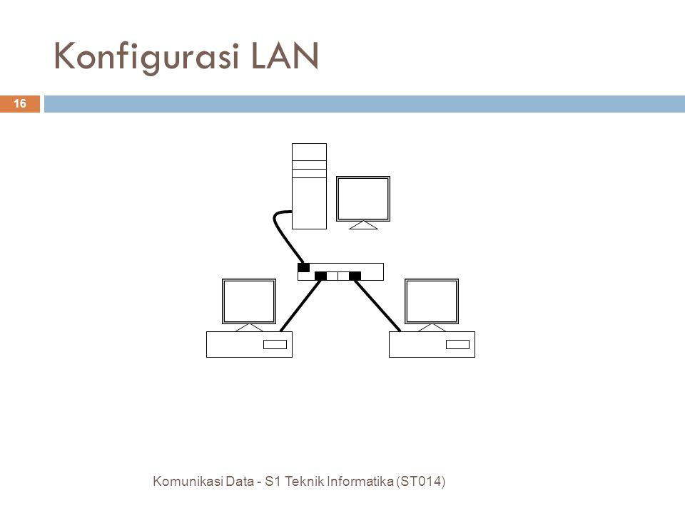 Konfigurasi LAN Komunikasi Data - S1 Teknik Informatika (ST014)