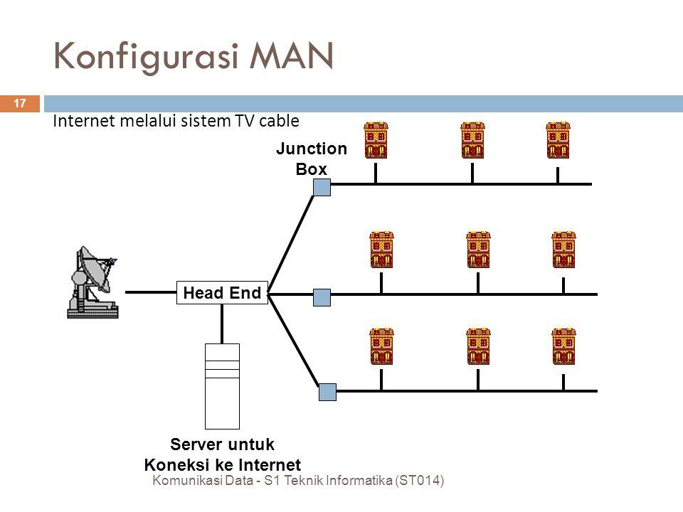 Server untuk Koneksi ke Internet